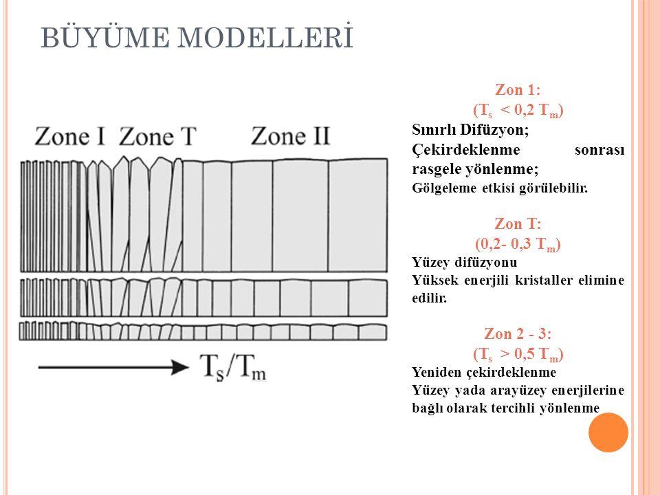 BÜYÜME MODELLERİ Zon 1: (Ts < 0,2 Tm) Sınırlı Difüzyon;