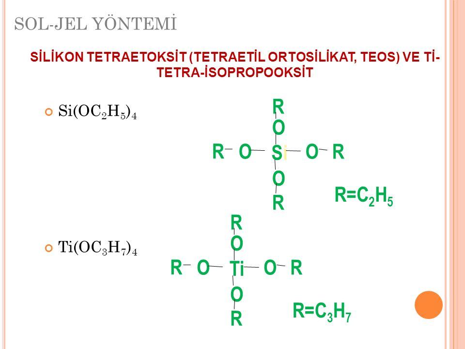 R=C2H5 Si O R R=C3H7 Ti O R SOL-JEL YÖNTEMİ Si(OC2H5)4 Ti(OC3H7)4