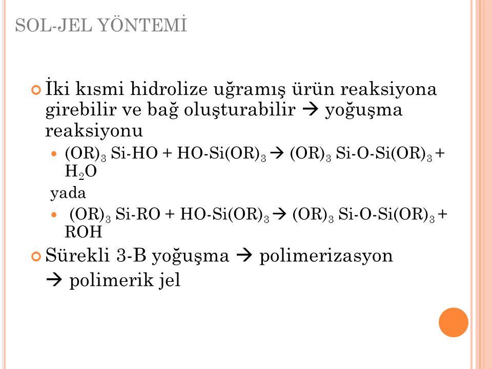 Sürekli 3-B yoğuşma  polimerizasyon  polimerik jel