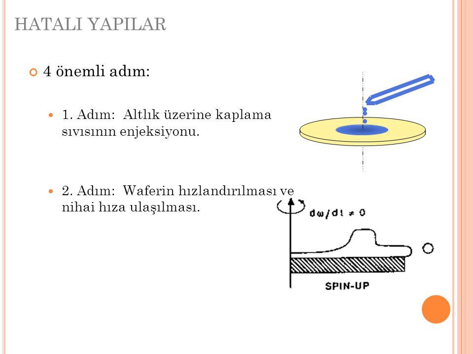 HATALI YAPILAR 4 önemli adım:
