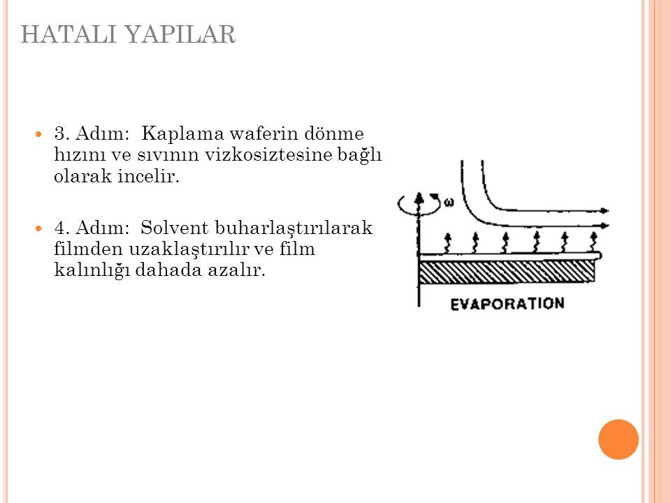 HATALI YAPILAR 3. Adım: Kaplama waferin dönme hızını ve sıvının vizkosiztesine bağlı olarak incelir.