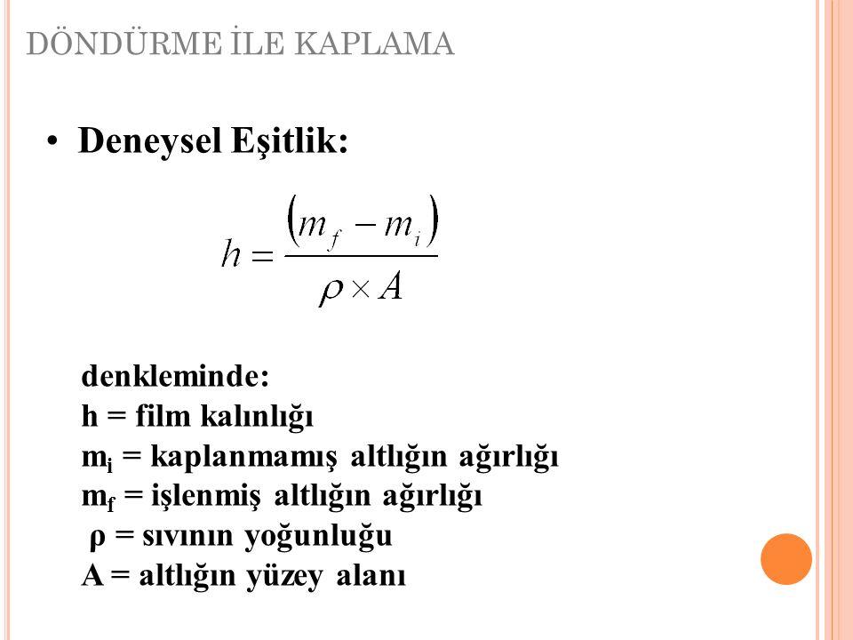 Deneysel Eşitlik: denkleminde: h = film kalınlığı