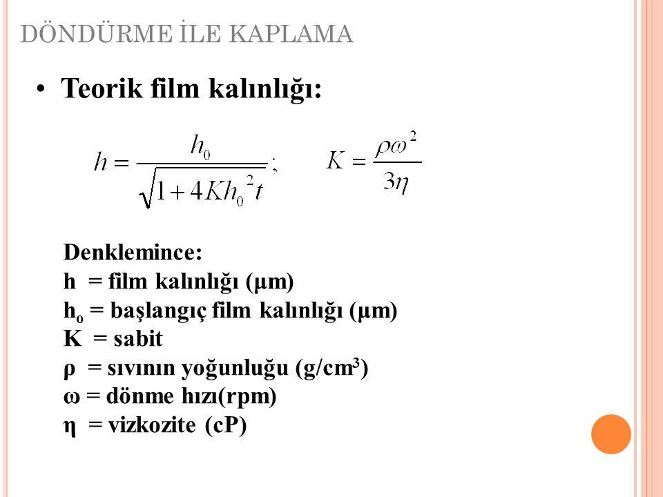 Teorik film kalınlığı: