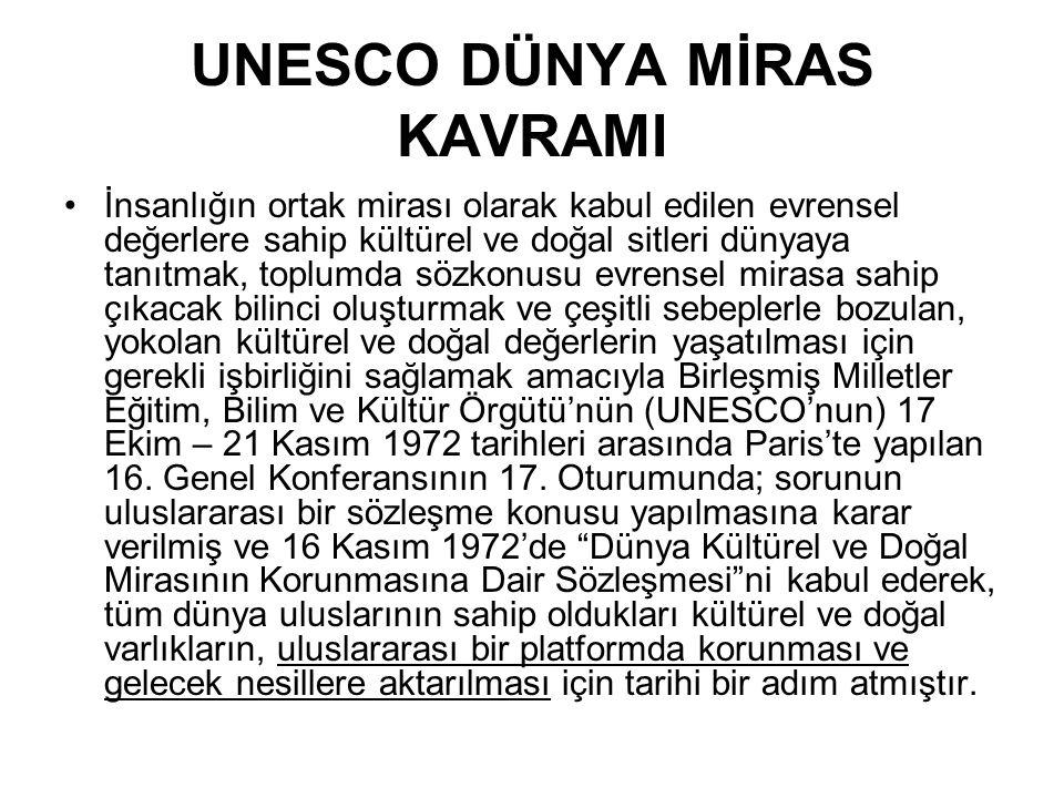 UNESCO DÜNYA MİRAS KAVRAMI