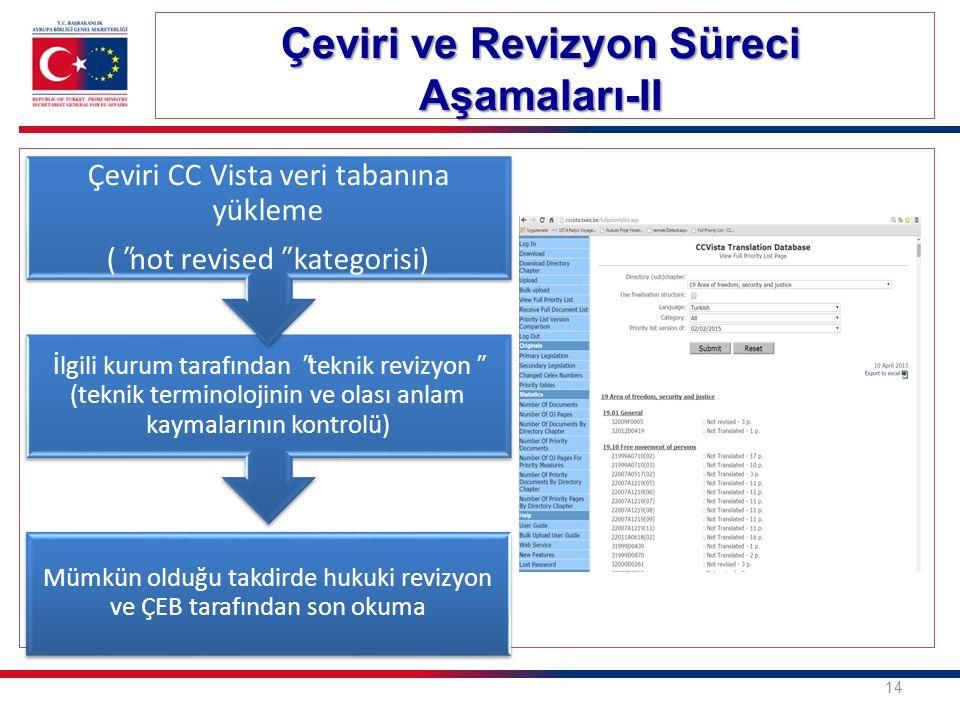 Çeviri ve Revizyon Süreci Aşamaları-II
