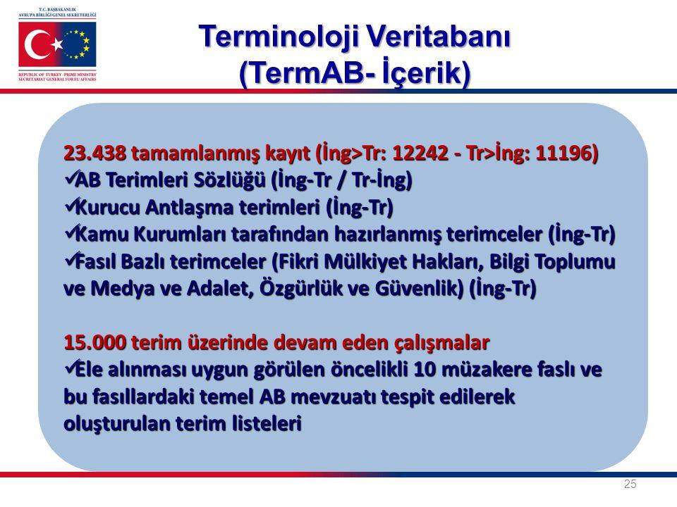 Terminoloji Veritabanı