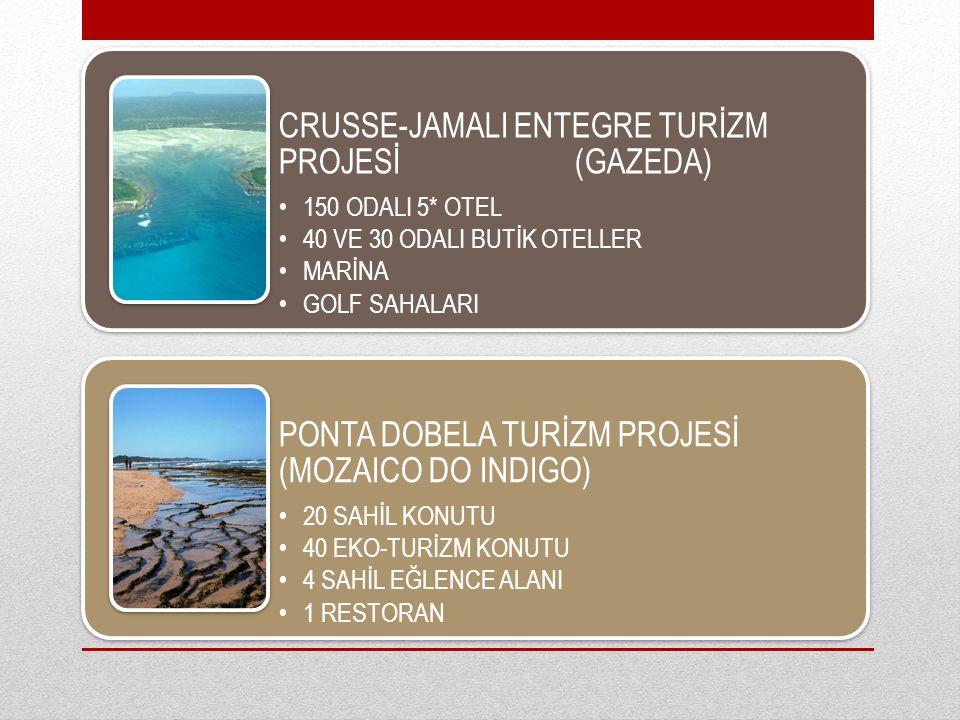CRUSSE-JAMALI ENTEGRE TURİZM PROJESİ (GAZEDA)