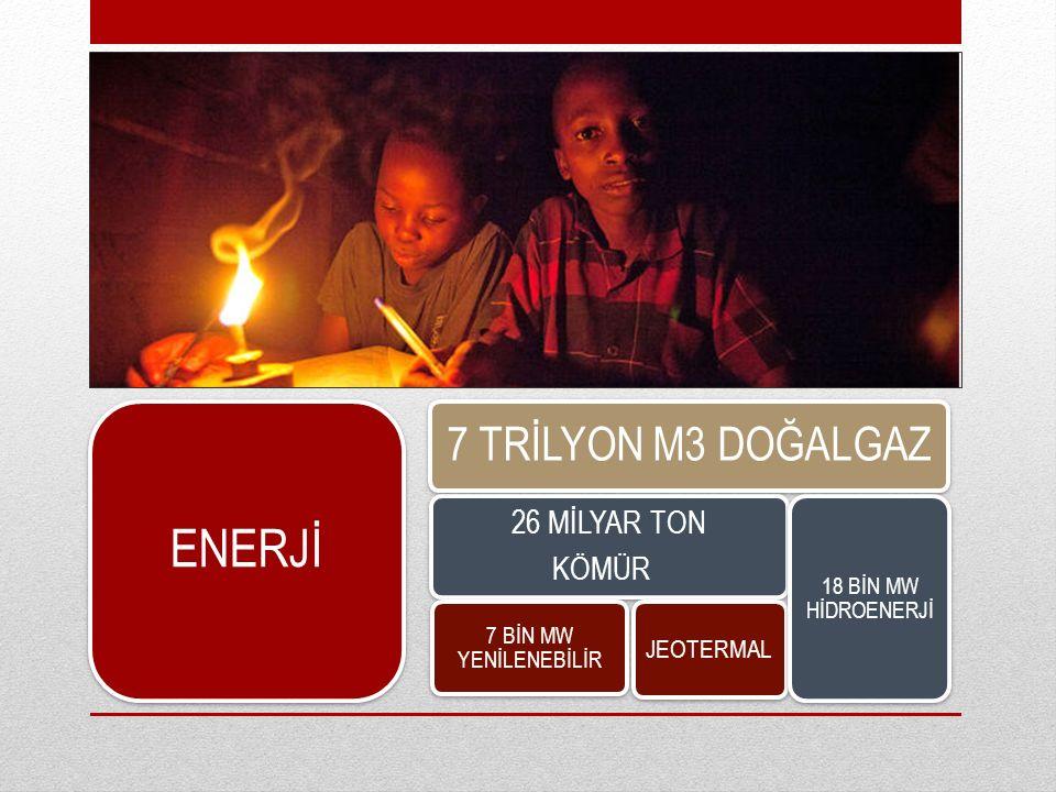 ENERJİ 7 TRİLYON M3 DOĞALGAZ 26 MİLYAR TON KÖMÜR JEOTERMAL