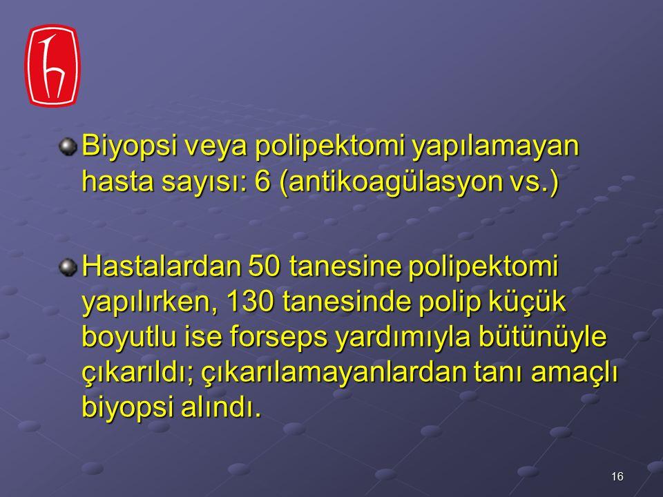 Biyopsi veya polipektomi yapılamayan hasta sayısı: 6 (antikoagülasyon vs.)