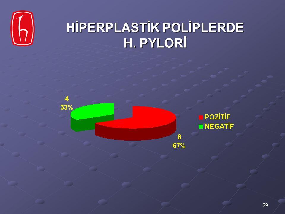 HİPERPLASTİK POLİPLERDE H. PYLORİ
