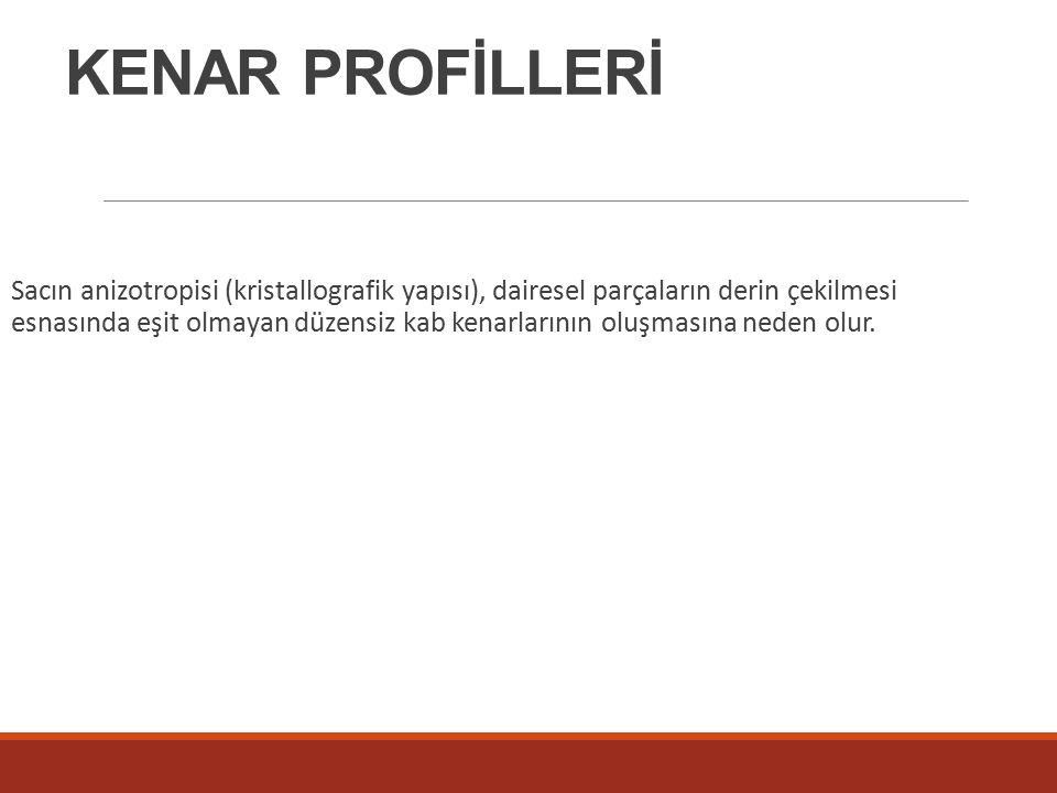 KENAR PROFİLLERİ