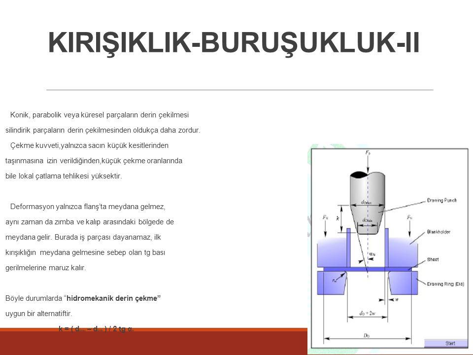 KIRIŞIKLIK-BURUŞUKLUK-II