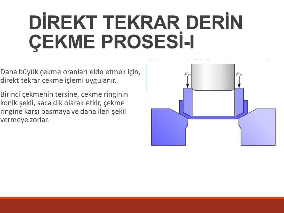 DİREKT TEKRAR DERİN ÇEKME PROSESİ-I