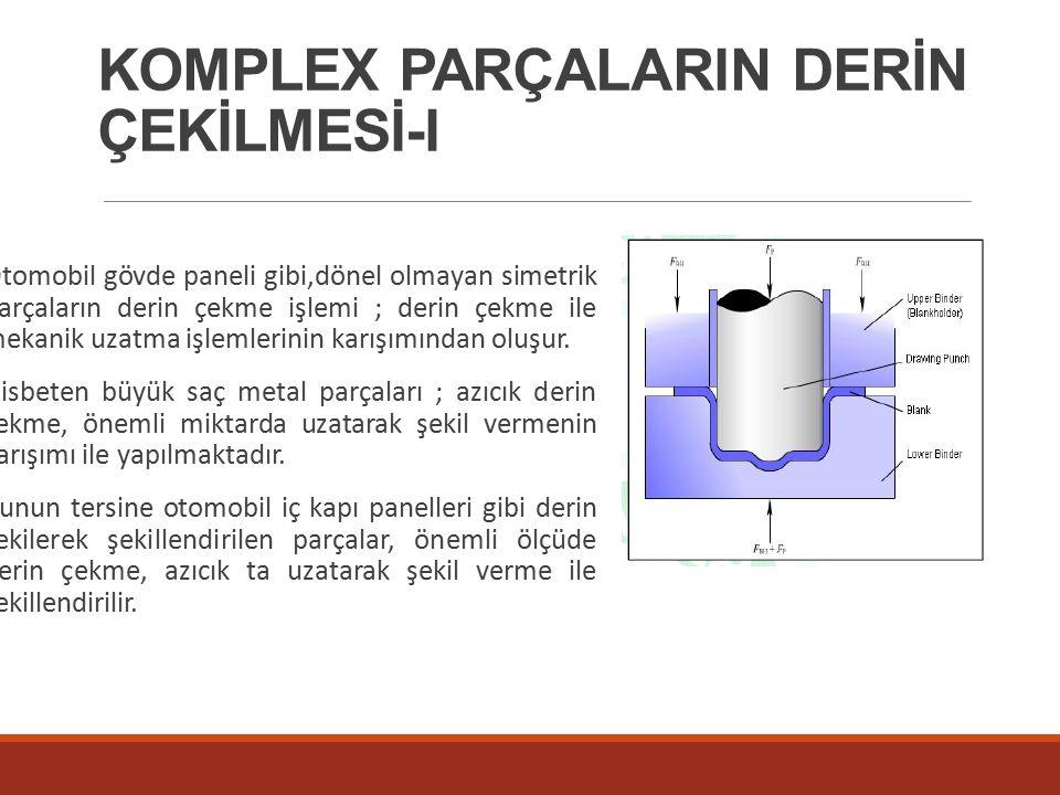 KOMPLEX PARÇALARIN DERİN ÇEKİLMESİ-I
