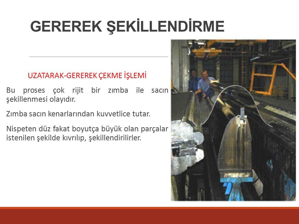 GEREREK ŞEKİLLENDİRME