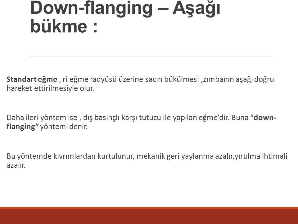Down-flanging – Aşağı bükme :