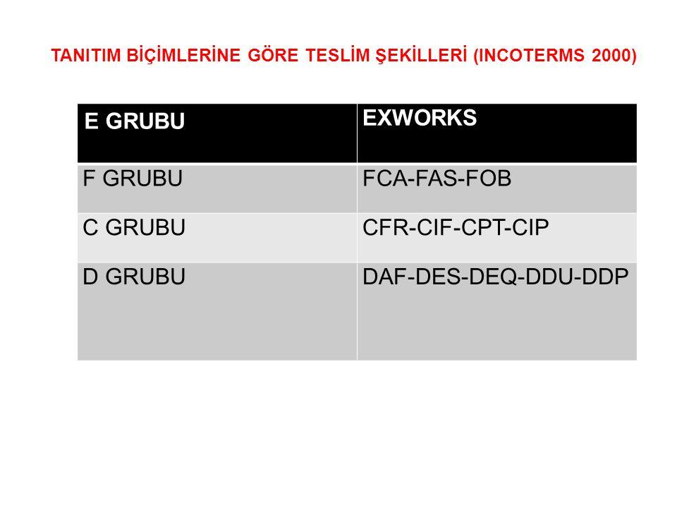 E GRUBU EXWORKS F GRUBU FCA-FAS-FOB C GRUBU CFR-CIF-CPT-CIP D GRUBU