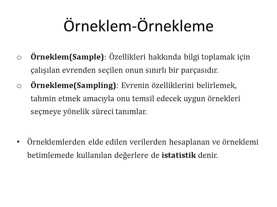 Örneklem-Örnekleme Örneklem(Sample): Özellikleri hakkında bilgi toplamak için çalışılan evrenden seçilen onun sınırlı bir parçasıdır.