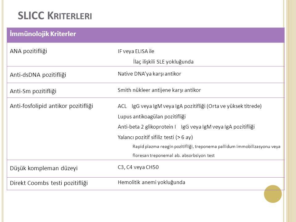 SLICC Kriterleri İmmünolojik Kriterler ANA pozitifliği