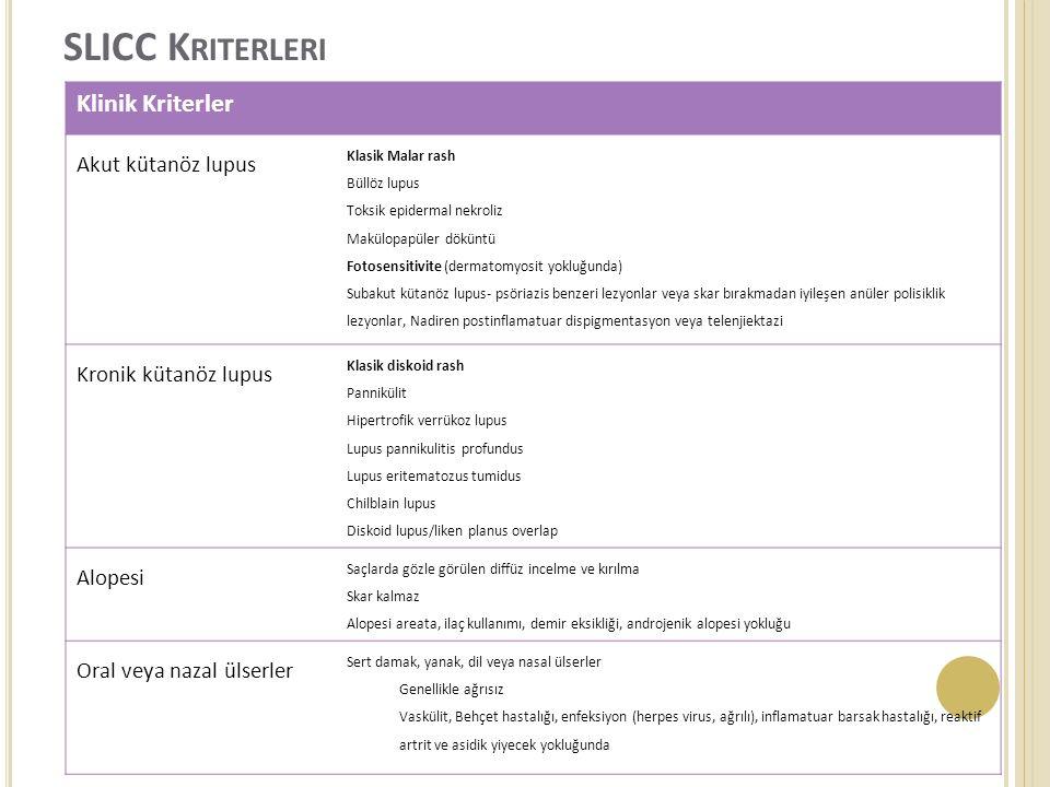 SLICC Kriterleri Klinik Kriterler Akut kütanöz lupus