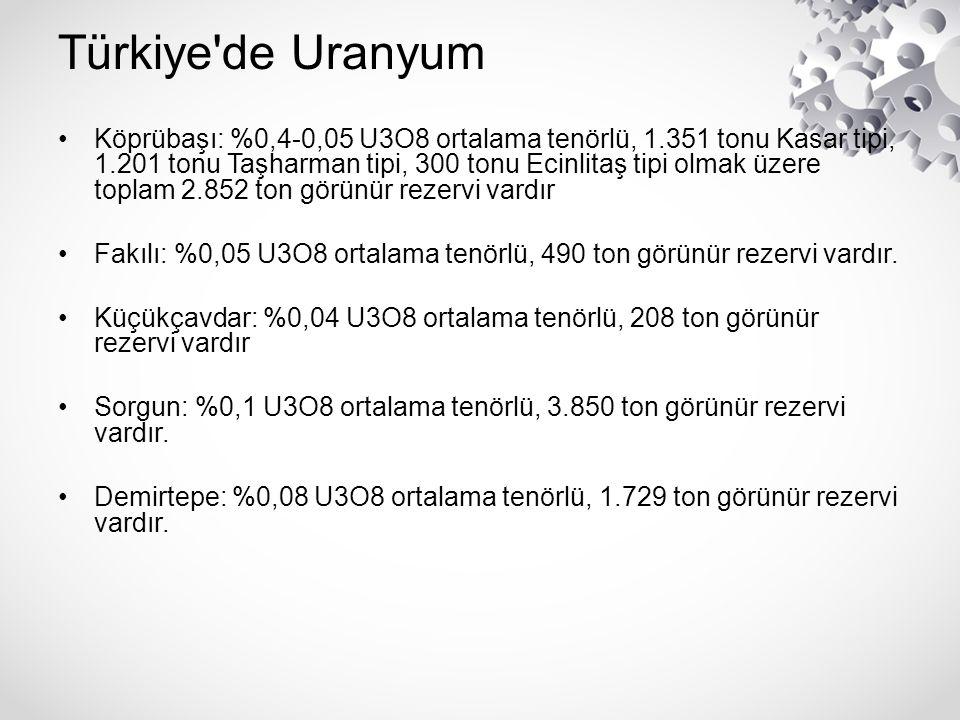 Türkiye de Uranyum