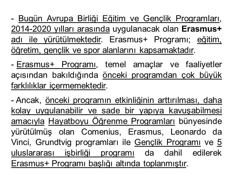 - Bugün Avrupa Birliği Eğitim ve Gençlik Programları, 2014-2020 yılları arasında uygulanacak olan Erasmus+ adı ile yürütülmektedir. Erasmus+ Programı; eğitim, öğretim, gençlik ve spor alanlarını kapsamaktadır.