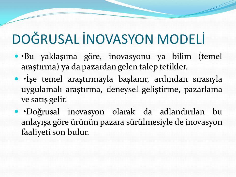 DOĞRUSAL İNOVASYON MODELİ