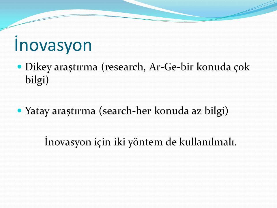 İnovasyon Dikey araştırma (research, Ar-Ge-bir konuda çok bilgi)