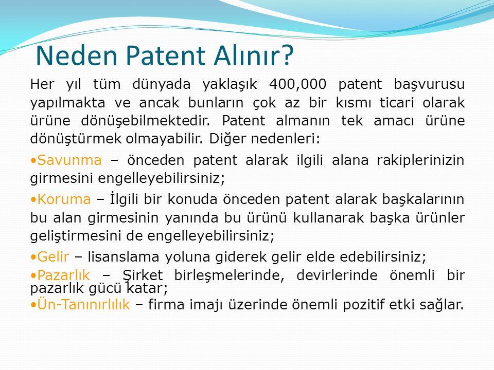 Neden Patent Alınır