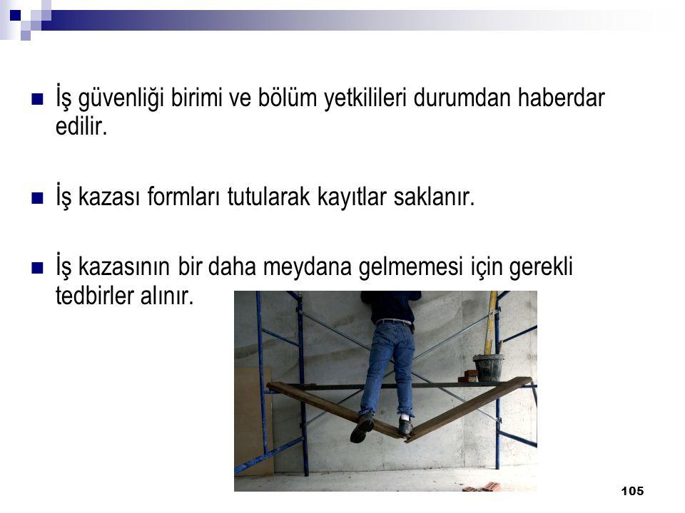 İş güvenliği birimi ve bölüm yetkilileri durumdan haberdar edilir.