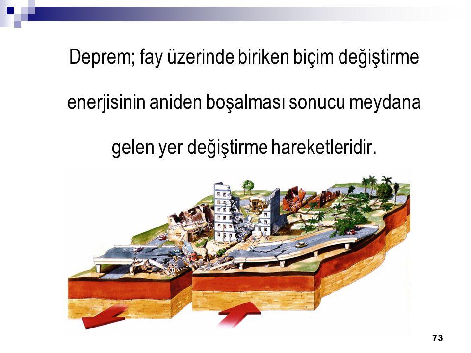 Deprem; fay üzerinde biriken biçim değiştirme enerjisinin aniden boşalması sonucu meydana gelen yer değiştirme hareketleridir.