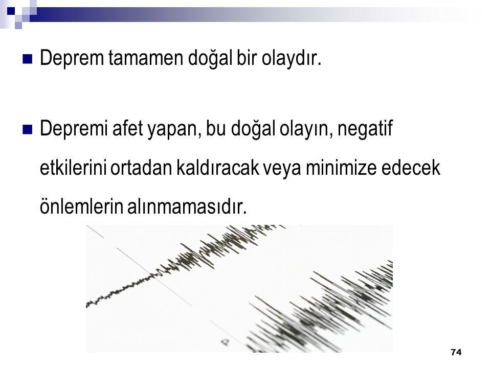 Deprem tamamen doğal bir olaydır.