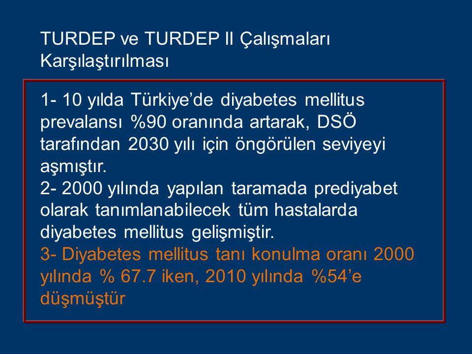 TURDEP ve TURDEP II Çalışmaları Karşılaştırılması