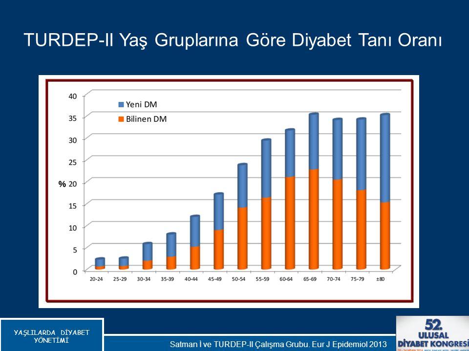 TURDEP-II Yaş Gruplarına Göre Diyabet Tanı Oranı