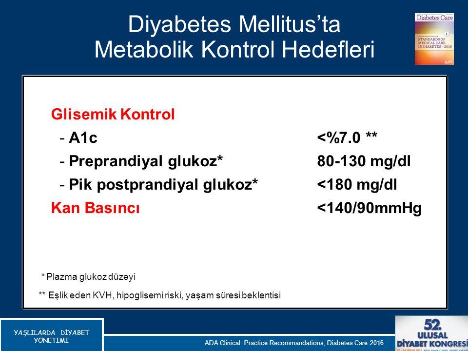 Diyabetes Mellitus'ta Metabolik Kontrol Hedefleri