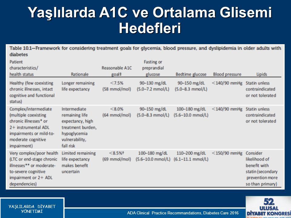 Yaşlılarda A1C ve Ortalama Glisemi Hedefleri