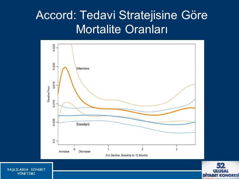 Accord: Tedavi Stratejisine Göre Mortalite Oranları