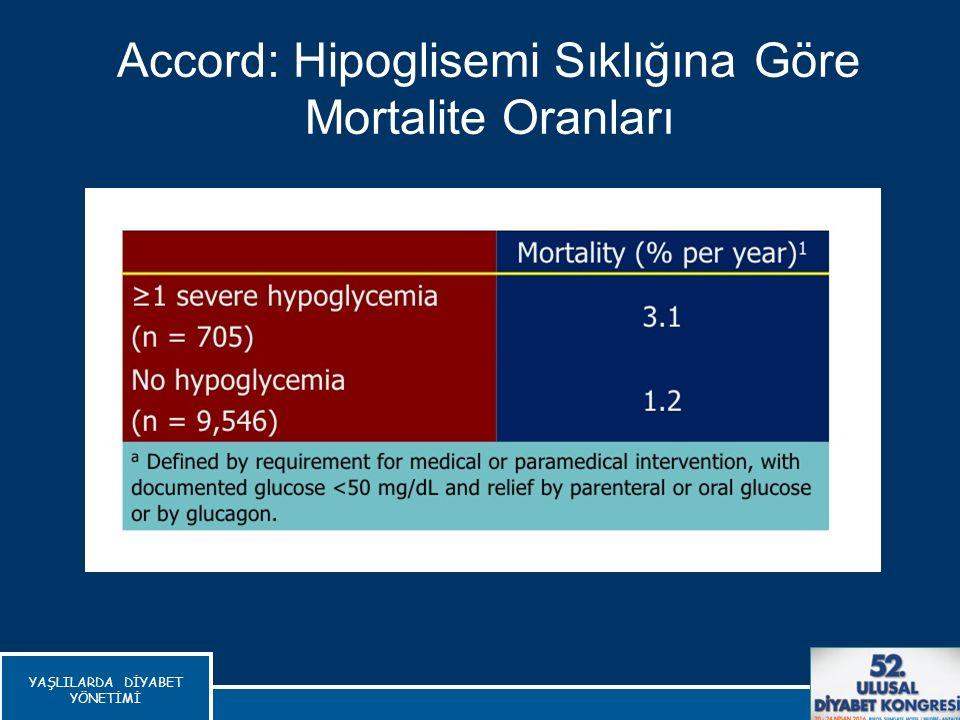 Accord: Hipoglisemi Sıklığına Göre Mortalite Oranları
