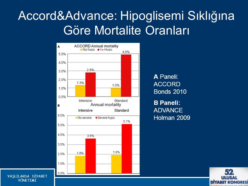 Accord&Advance: Hipoglisemi Sıklığına Göre Mortalite Oranları