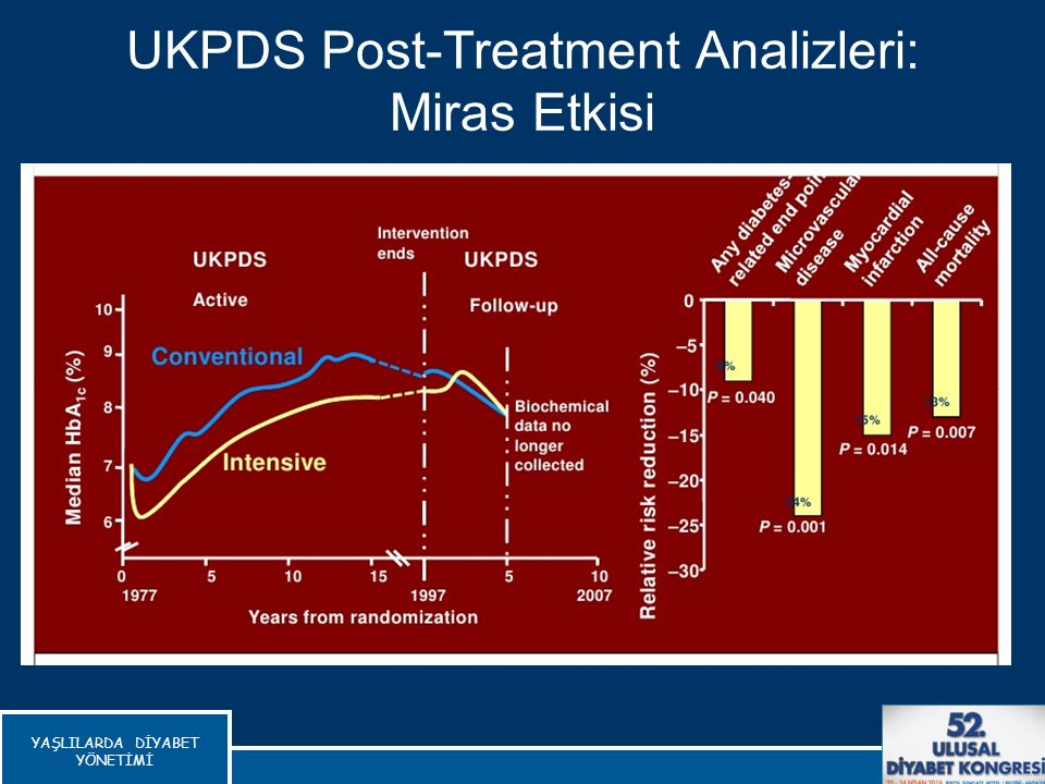 UKPDS Post-Treatment Analizleri: Miras Etkisi