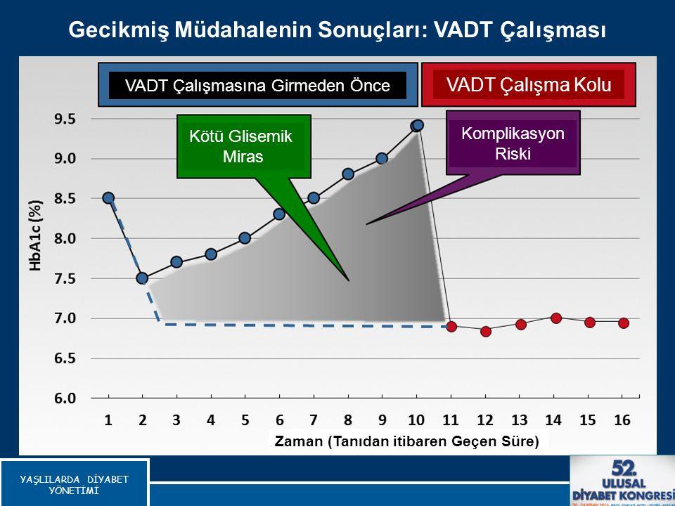 Gecikmiş Müdahalenin Sonuçları: VADT Çalışması