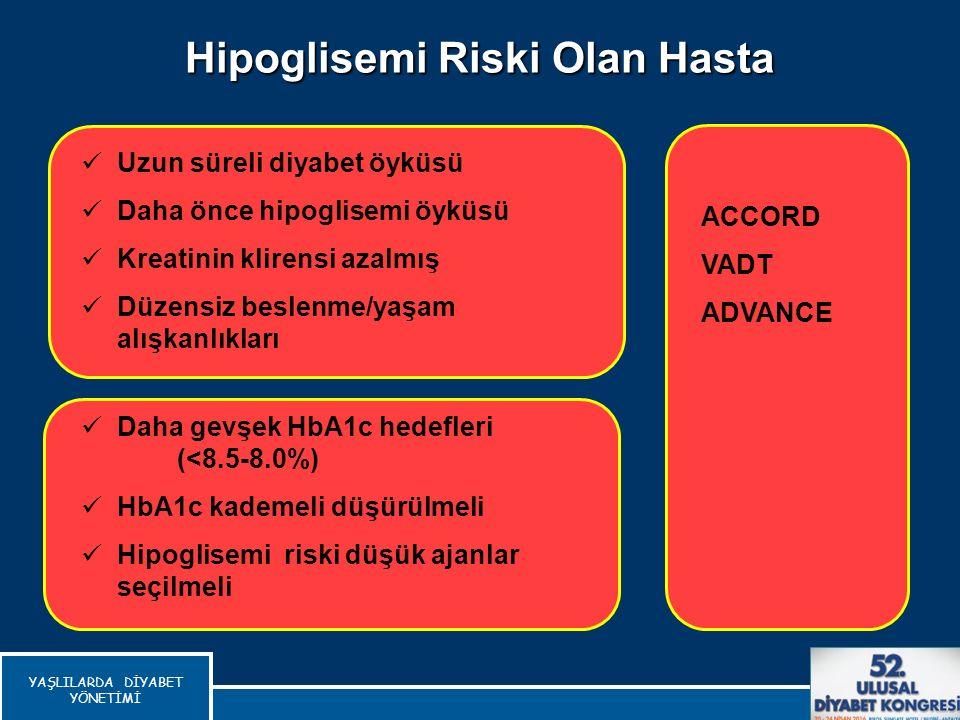 Hipoglisemi Riski Olan Hasta