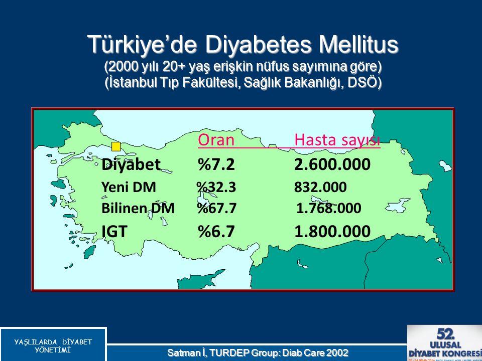 Türkiye'de Diyabetes Mellitus (2000 yılı 20+ yaş erişkin nüfus sayımına göre)