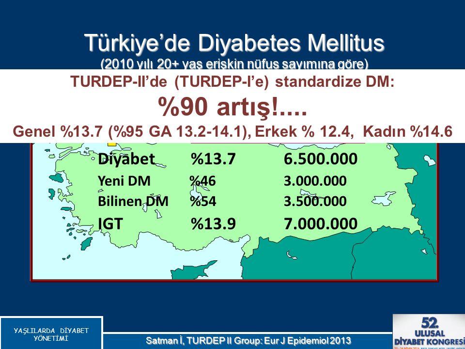 Türkiye'de Diyabetes Mellitus (2010 yılı 20+ yaş erişkin nüfus sayımına göre)