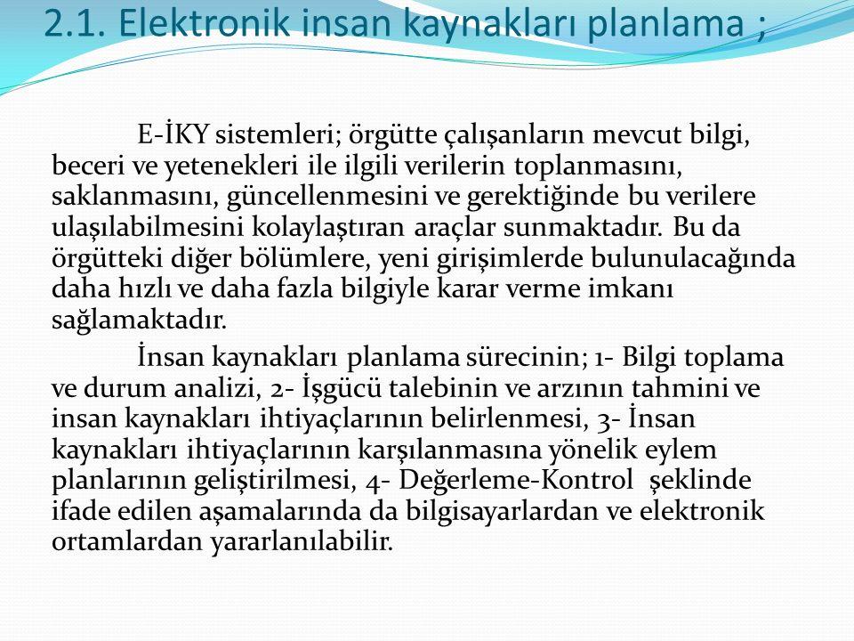 2.1. Elektronik insan kaynakları planlama ;