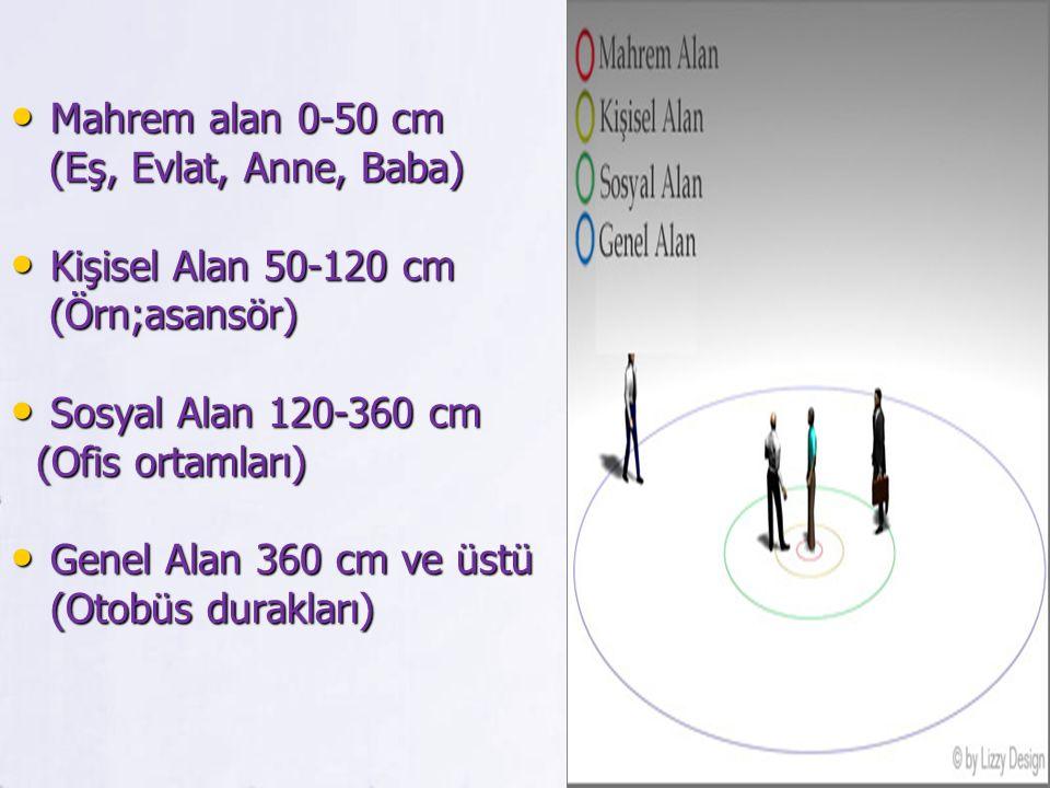 Mahrem alan 0-50 cm (Eş, Evlat, Anne, Baba) Kişisel Alan 50-120 cm. (Örn;asansör) Sosyal Alan 120-360 cm.