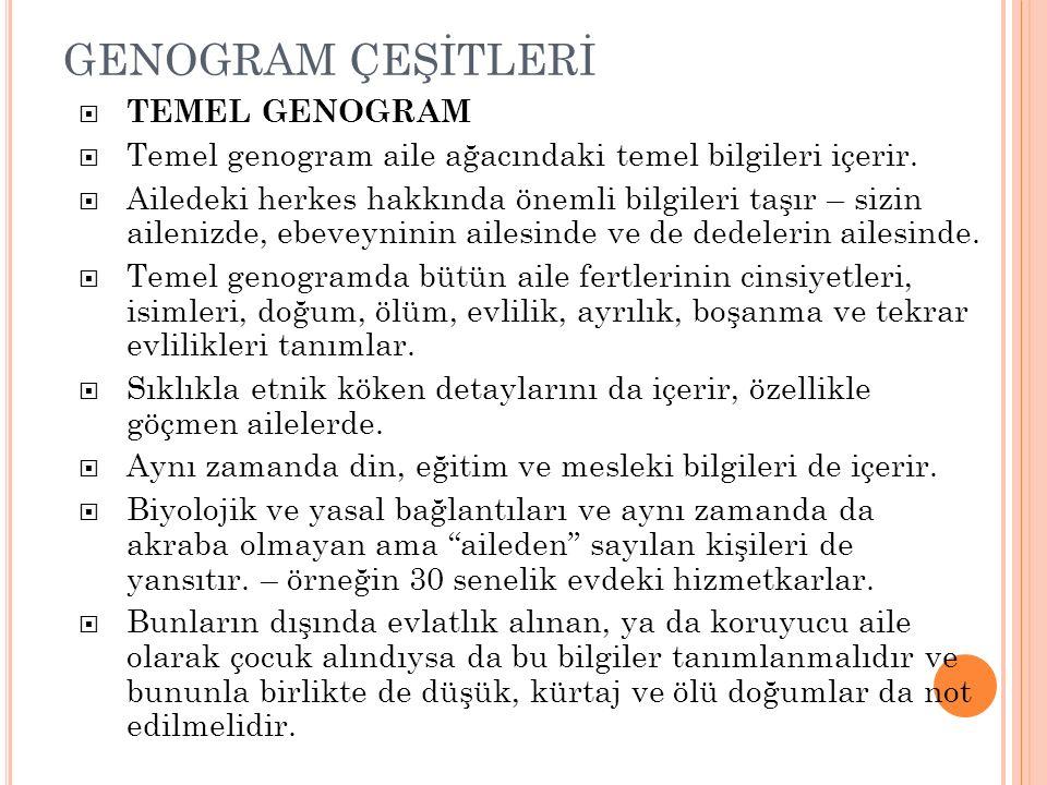 GENOGRAM ÇEŞİTLERİ TEMEL GENOGRAM