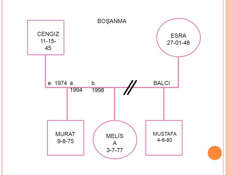 BOŞANMA CENGIZ 11-15-45 ESRA 27-01-48 e. 1974 a. 1994 b. 1998 BALCI
