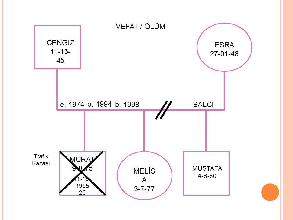 VEFAT / ÖLÜM CENGIZ 11-15-45 ESRA 27-01-48 e. 1974 a. 1994 b. 1998