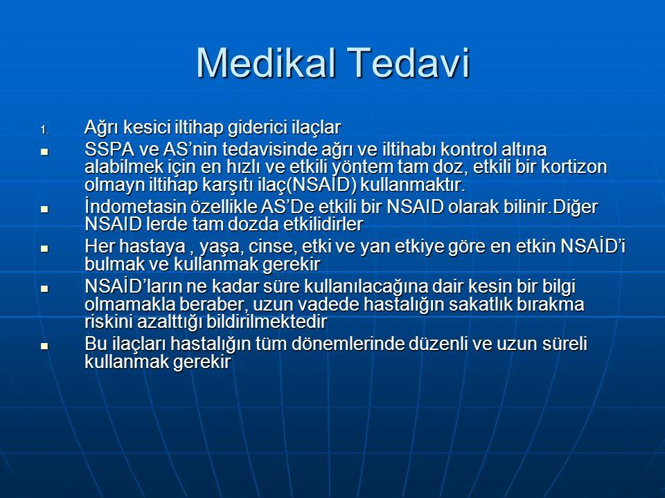Medikal Tedavi Ağrı kesici iltihap giderici ilaçlar